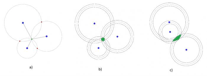 2021 saavalainen ont 1 700x258 - Genetic algorithms for navigation beacon placement design