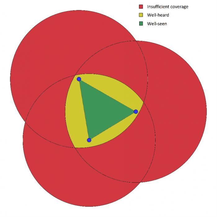 2021 saavalainen ont 2 700x699 - Genetic algorithms for navigation beacon placement design